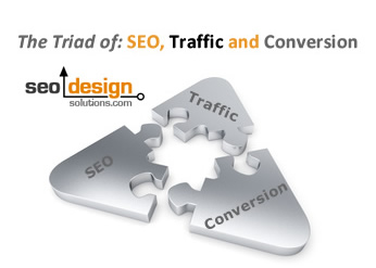 The Trinity of Relevance SEO, Traffic and Conversion!