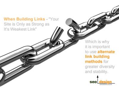 link-opportunist