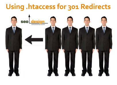 Using .htaccess for 301 Redirects, SEO and More