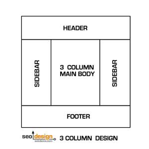 3 Column Designs are Typical For Sites with a Vast Array of Content
