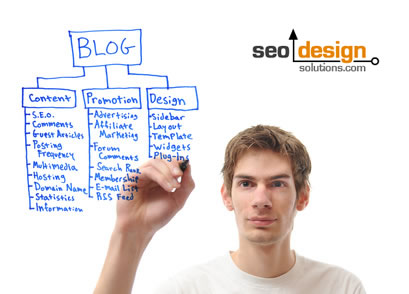Consolidating On Page SEO with Content, Navigation and Links