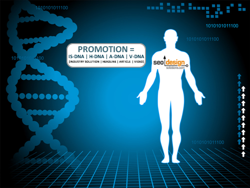 Network-Empire-DWS-DNA